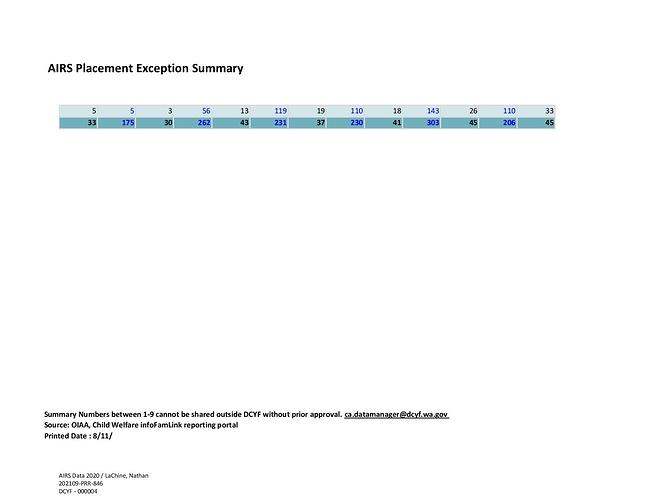 PRR-697+AIRS+Data+2020+ORIGINAL-page-004