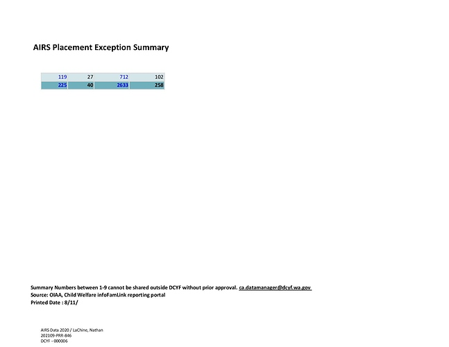 PRR-697+AIRS+Data+2020+ORIGINAL-page-006